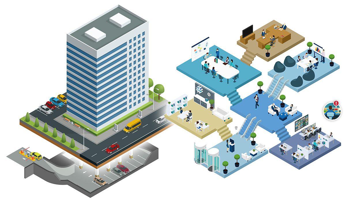 Connected security kantoorgebouwen