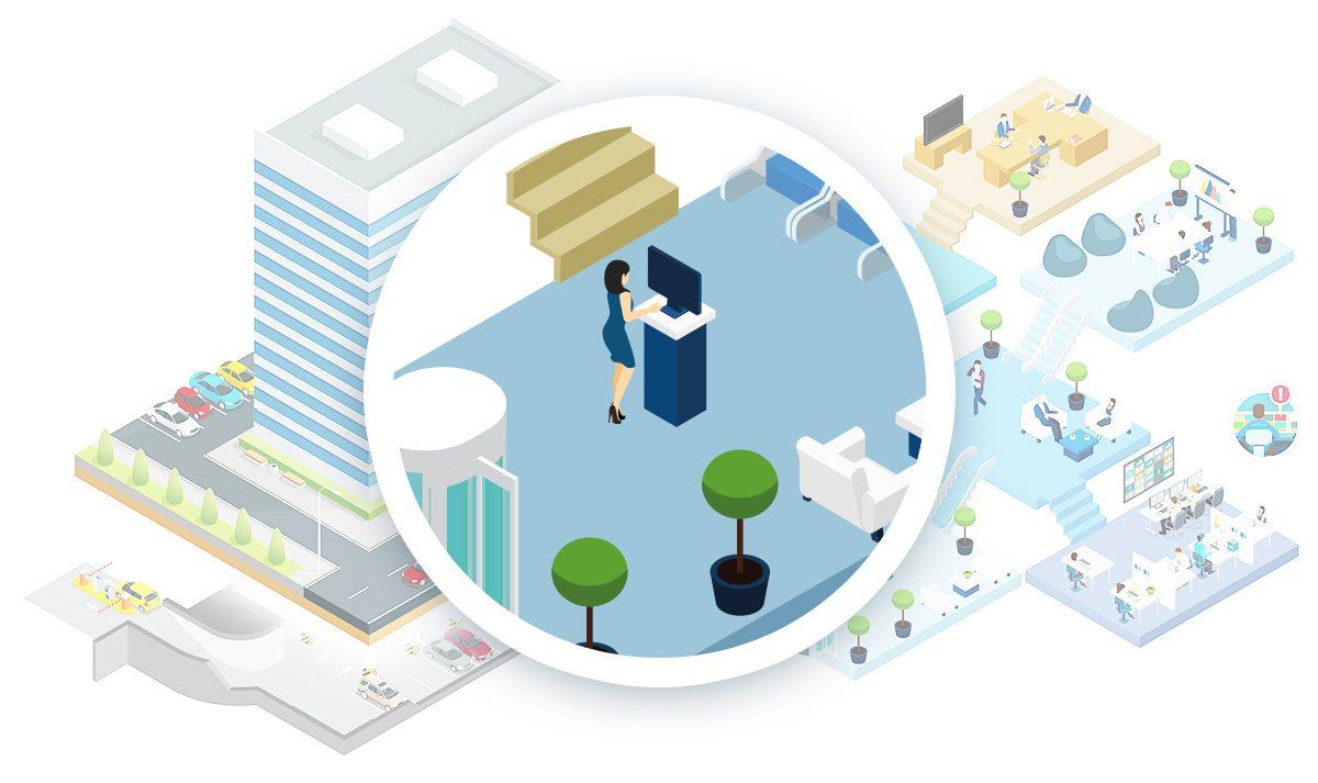 Digitale receptie kantoorgebouwen